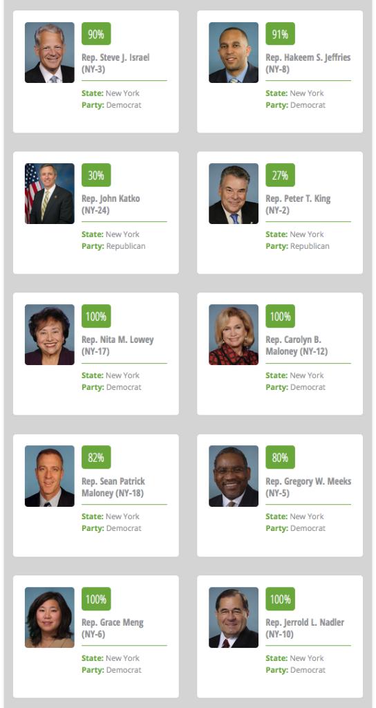 Representative NYS I-N